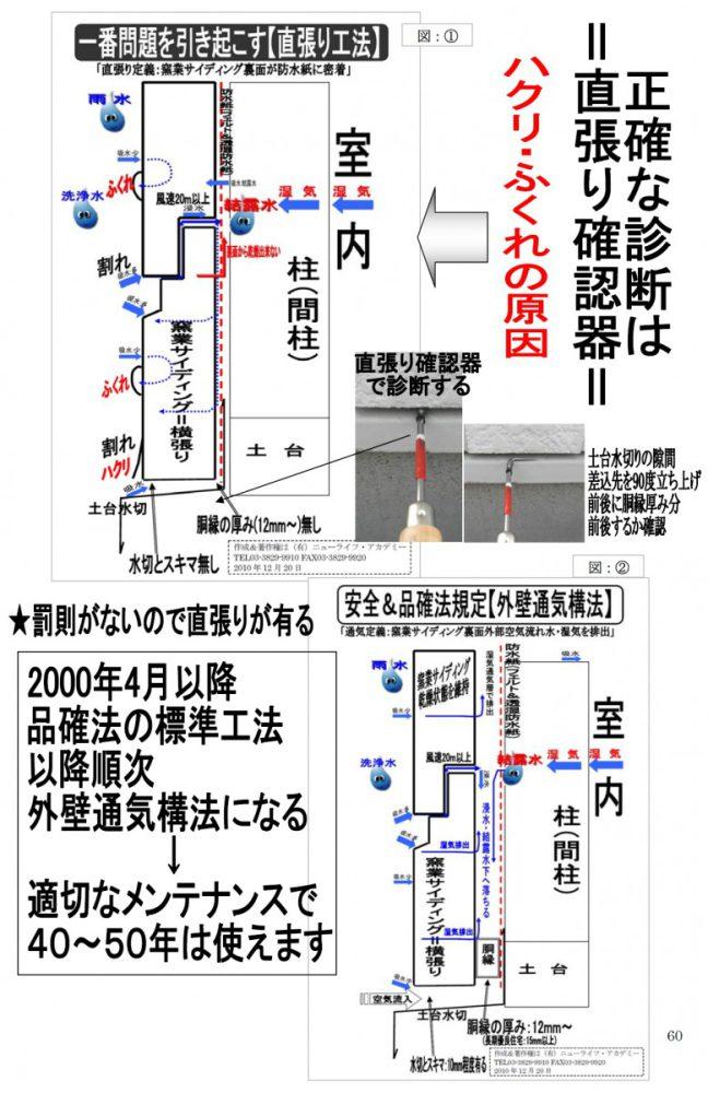 直張り工法外壁通気構法